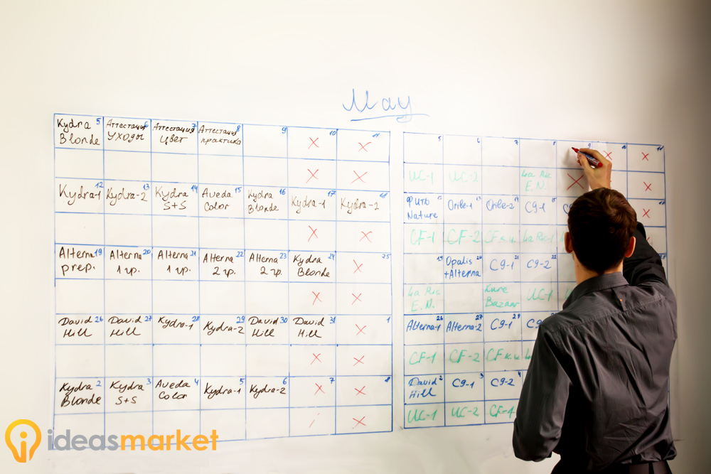 dryerase-whiteboard-ideasmarket_ru1