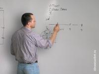 Магнитно-маркерные стены в бизнес-инкубаторе НИУ ВШЭ