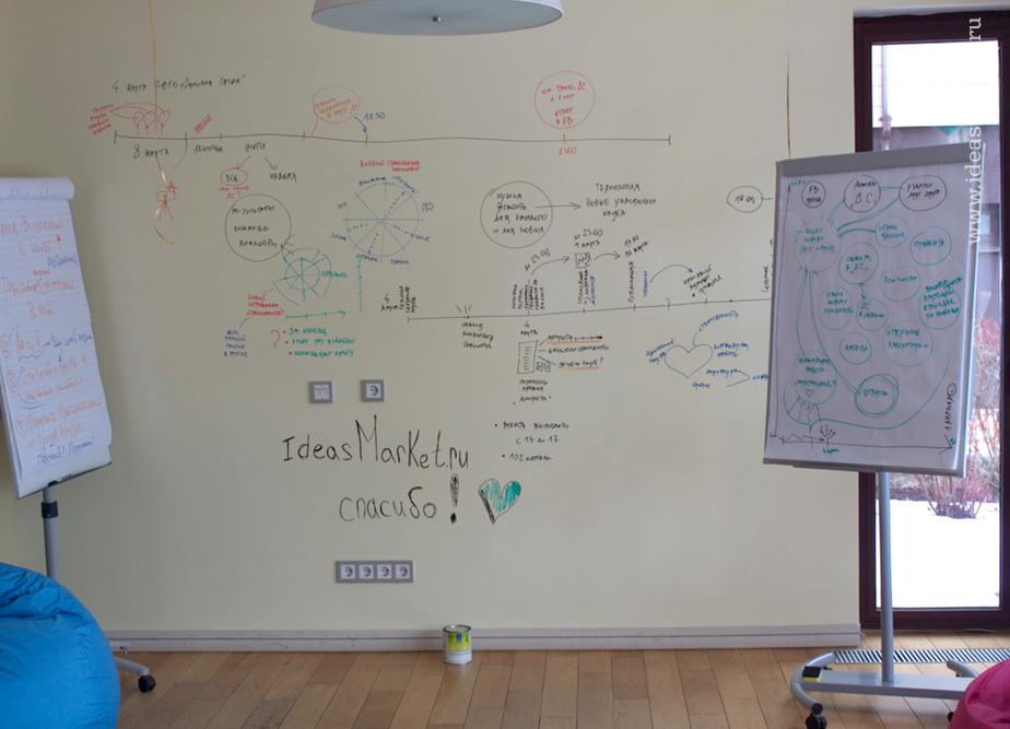 ideasmarket-07